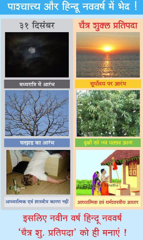 Gudi Padva Hindu New year
